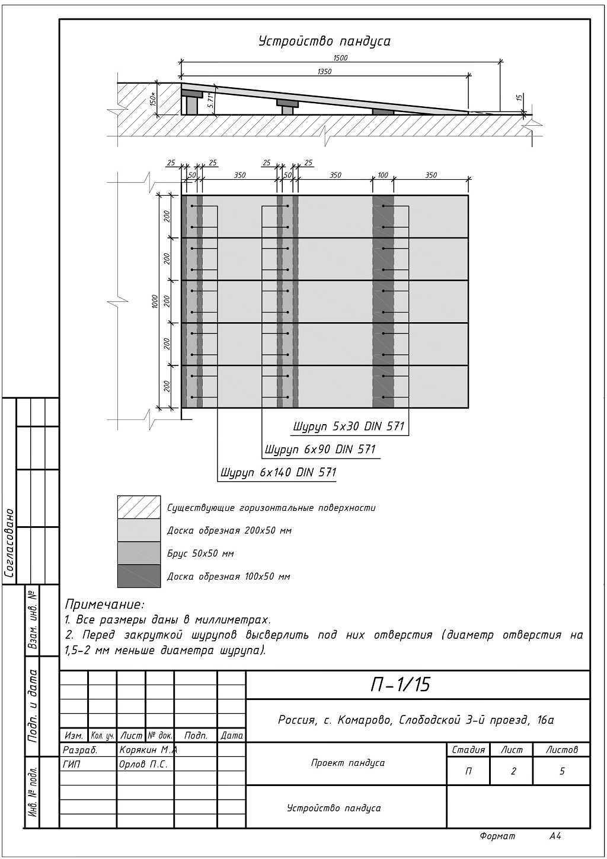 Устройство бетонного пандуса своими руками 95